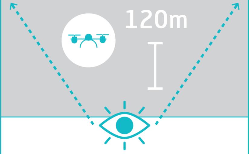 Forebyggende tiltak mot uforsvarlig dronebruk