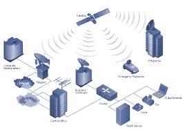 Satellittbredbånd